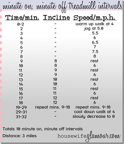 MInute-On-Minute-Off-Treadmill-Interval-Workout
